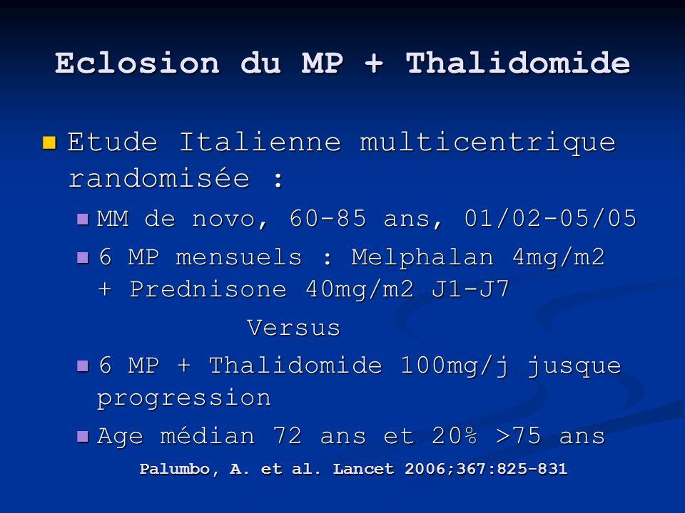 Eclosion du MP + Thalidomide