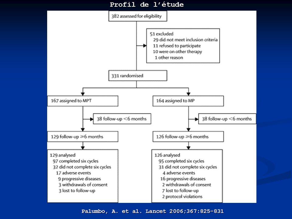 Palumbo, A. et al. Lancet 2006;367:825-831
