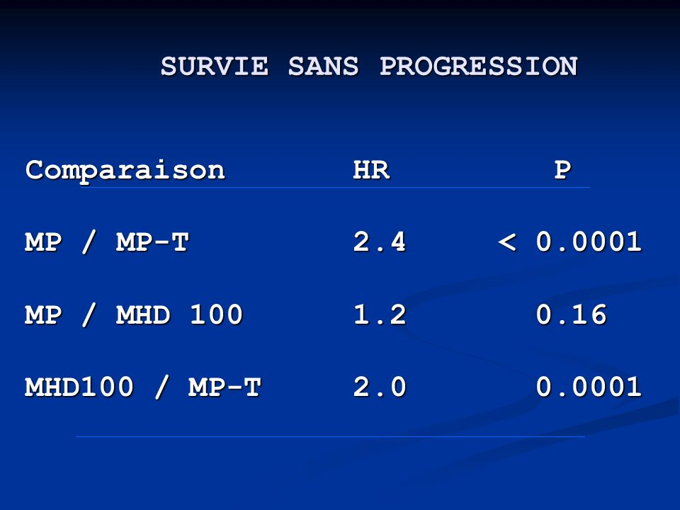 SURVIE SANS PROGRESSION