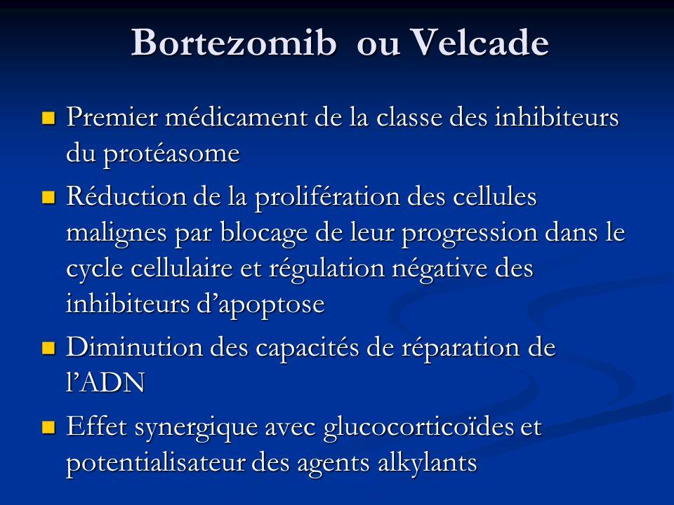 Bortezomib ou VelcadePremier médicament de la classe des inhibiteurs du protéasome.