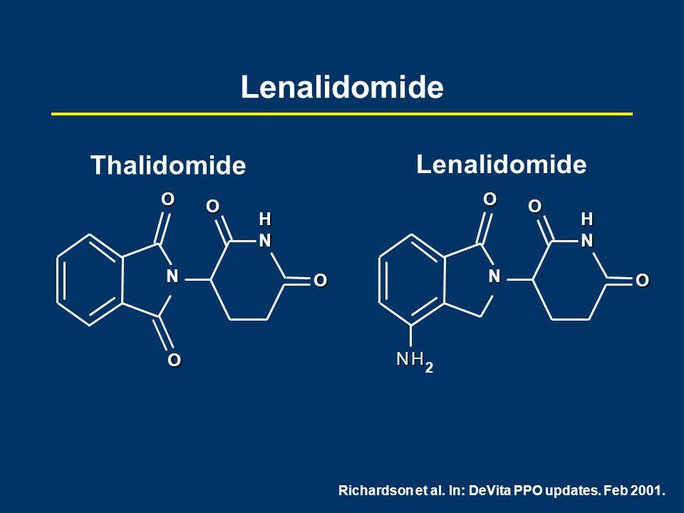 Lenalidomide Thalidomide Lenalidomide O O O O H H N N N N O O O N H 2