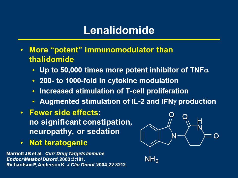 Lenalidomide More potent immunomodulator than thalidomide