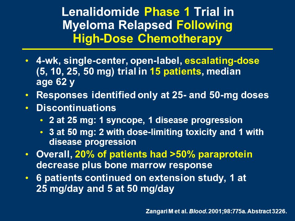 Lenalidomide Phase 1 Trial in Myeloma Relapsed Following High-Dose Chemotherapy