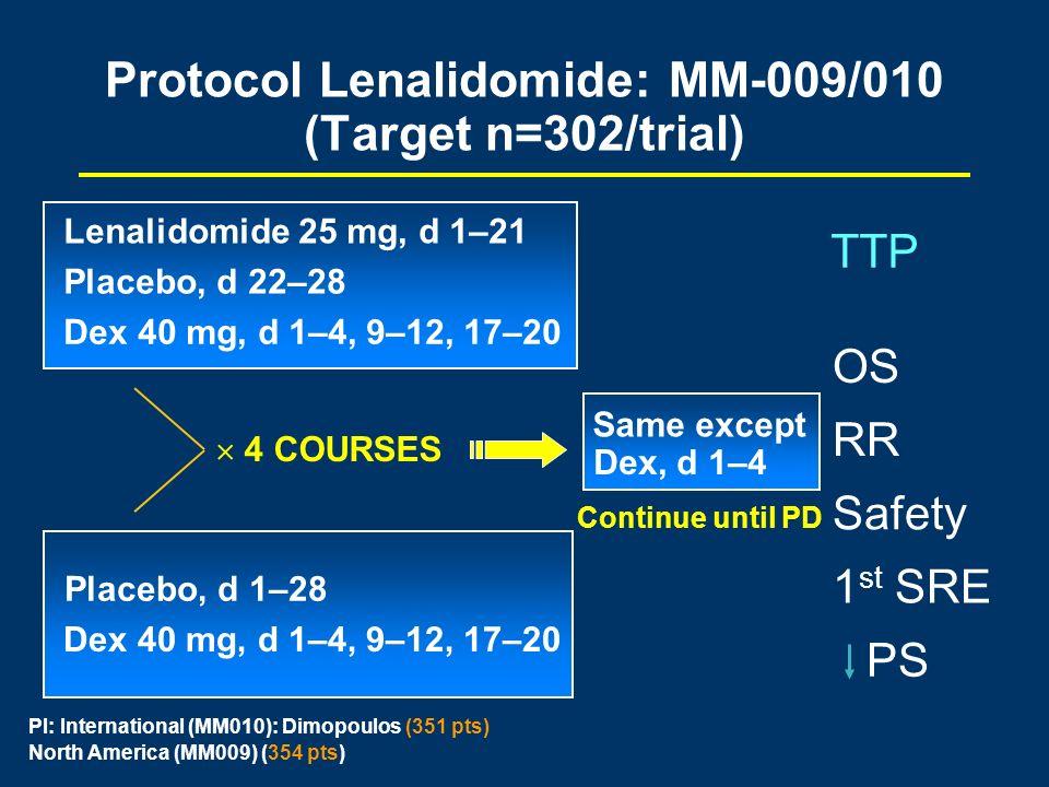 Protocol Lenalidomide: MM-009/010 (Target n=302/trial)