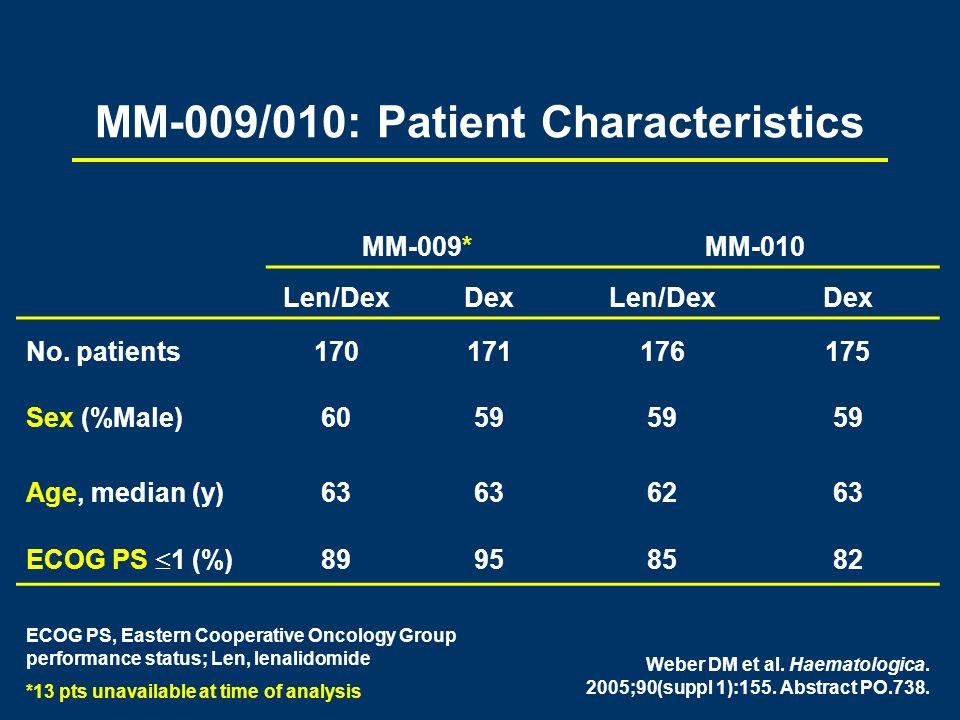 MM-009/010: Patient Characteristics