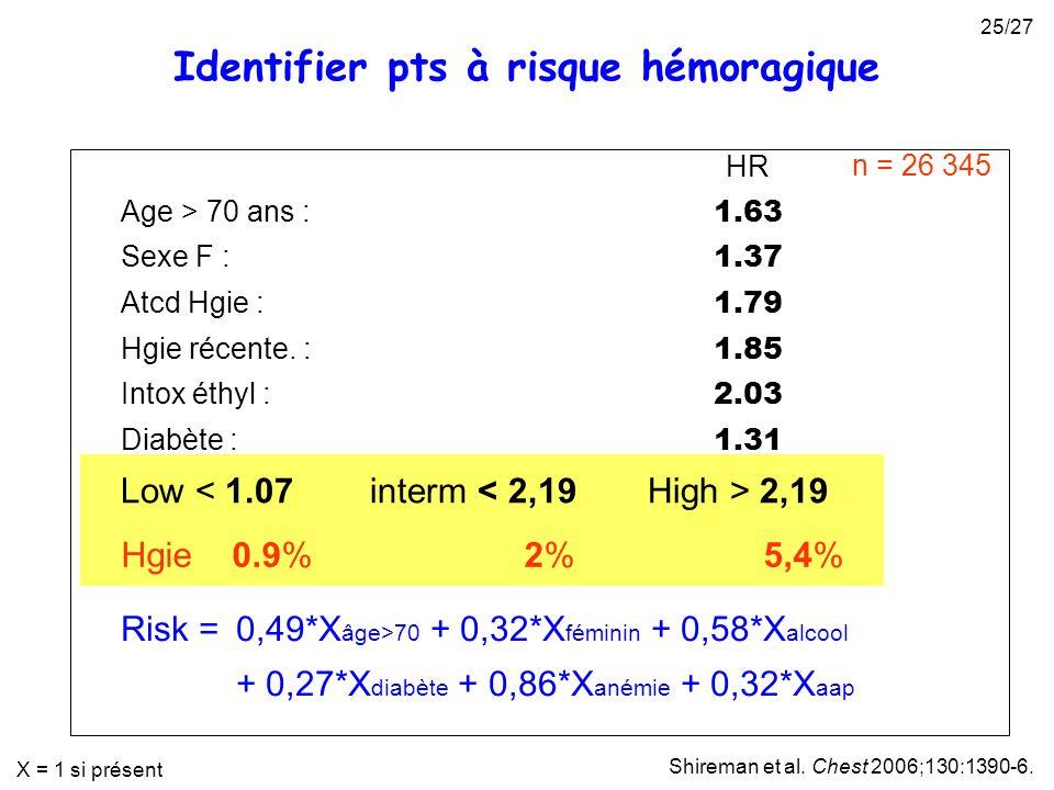 Identifier pts à risque hémoragique