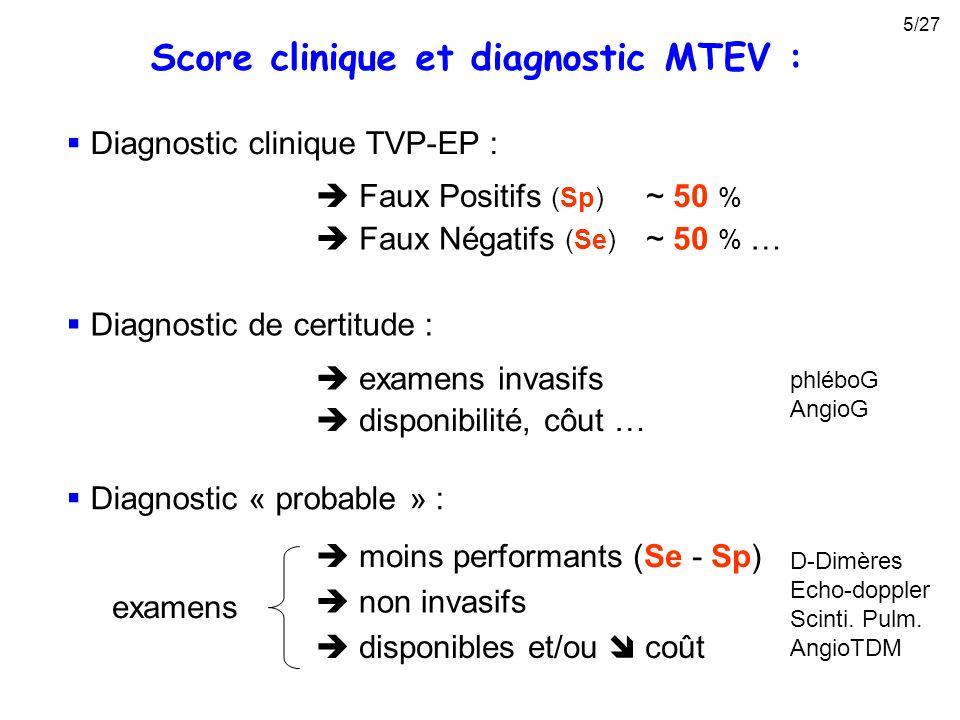 Score clinique et diagnostic MTEV :