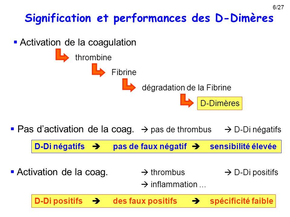 Signification et performances des D-Dimères