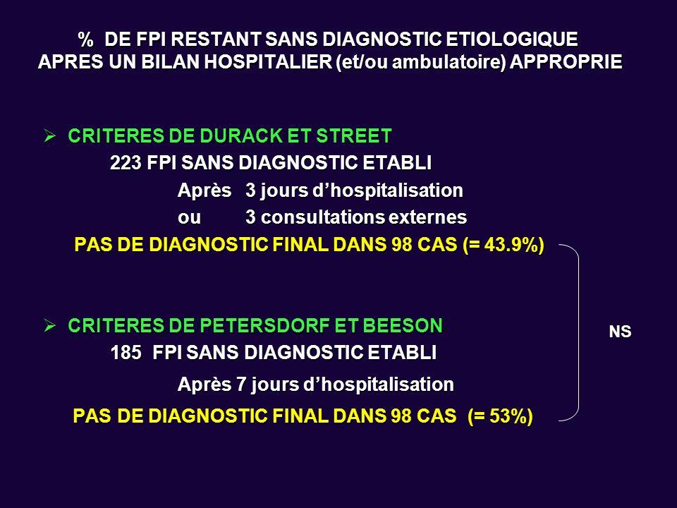 CRITERES DE DURACK ET STREET 223 FPI SANS DIAGNOSTIC ETABLI