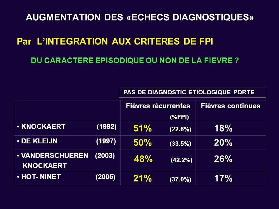 AUGMENTATION DES «ECHECS DIAGNOSTIQUES»