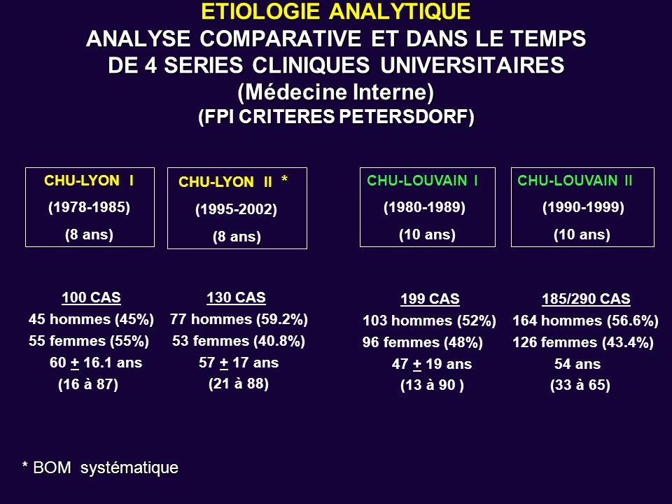 ETIOLOGIE ANALYTIQUE ANALYSE COMPARATIVE ET DANS LE TEMPS DE 4 SERIES CLINIQUES UNIVERSITAIRES (Médecine Interne) (FPI CRITERES PETERSDORF)