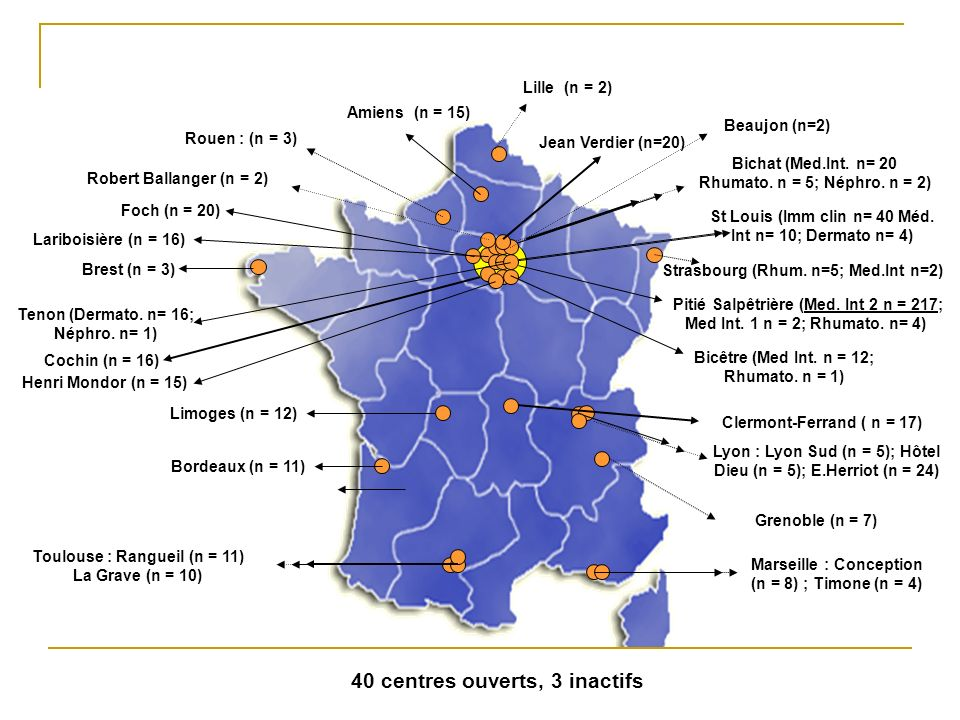 40 centres ouverts, 3 inactifs