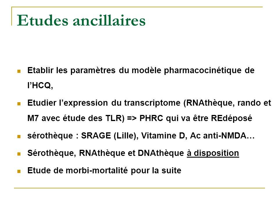 Etudes ancillaires Etablir les paramètres du modèle pharmacocinétique de l'HCQ,