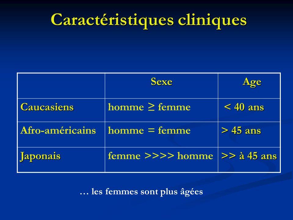 Caractéristiques cliniques … les femmes sont plus âgées