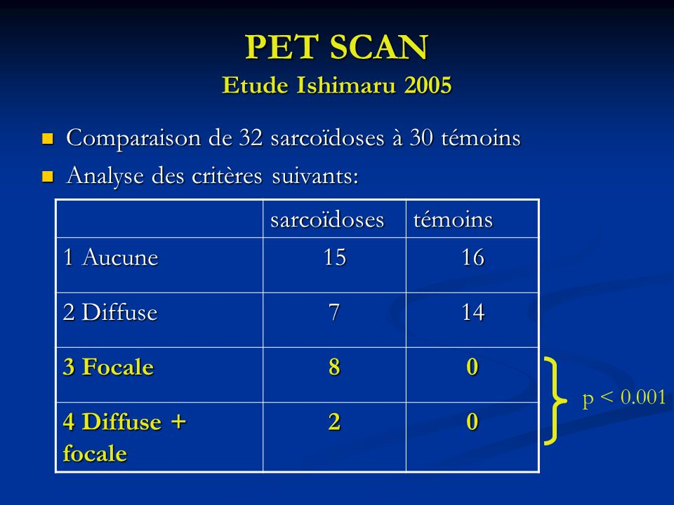 PET SCAN Etude Ishimaru 2005