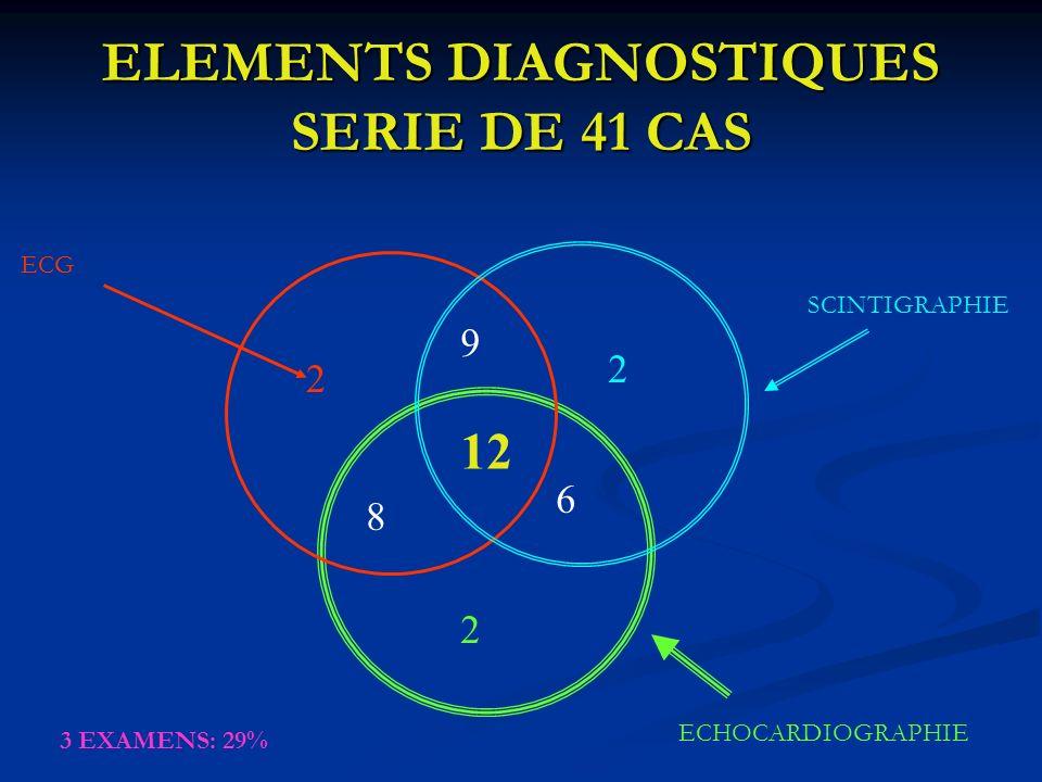 ELEMENTS DIAGNOSTIQUES SERIE DE 41 CAS