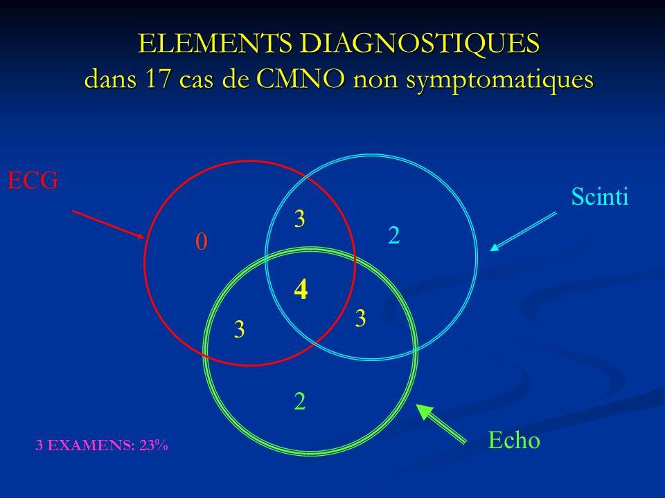 ELEMENTS DIAGNOSTIQUES dans 17 cas de CMNO non symptomatiques