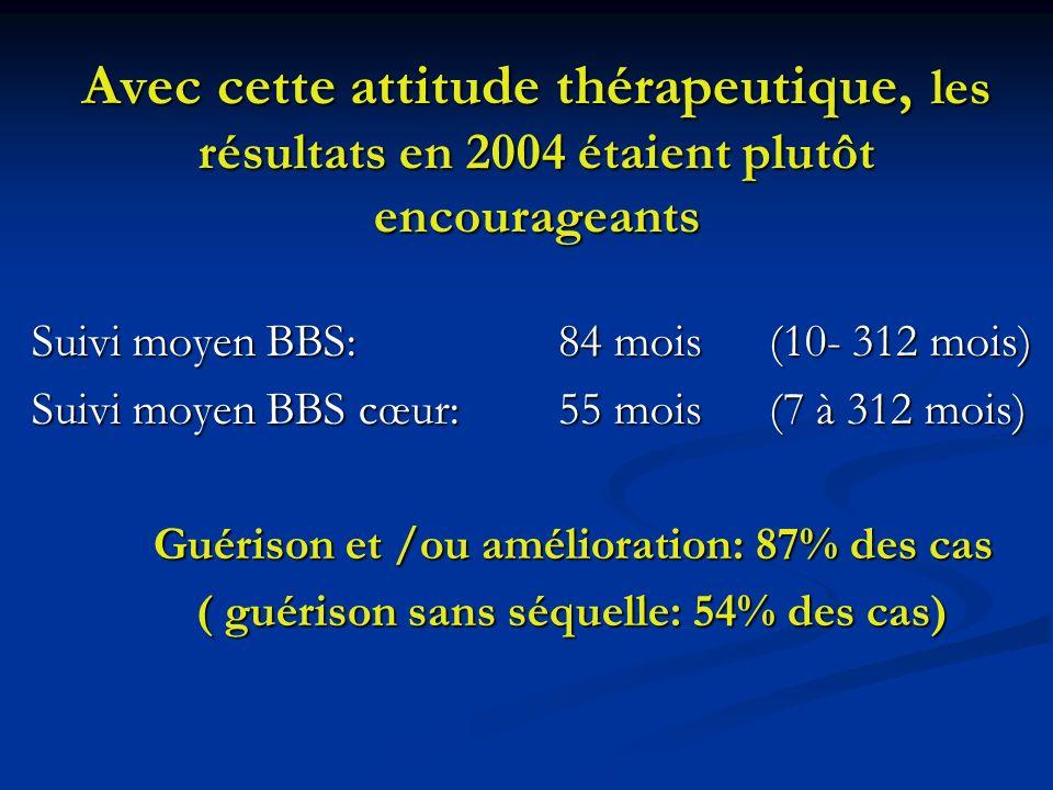 Guérison et /ou amélioration: 87% des cas