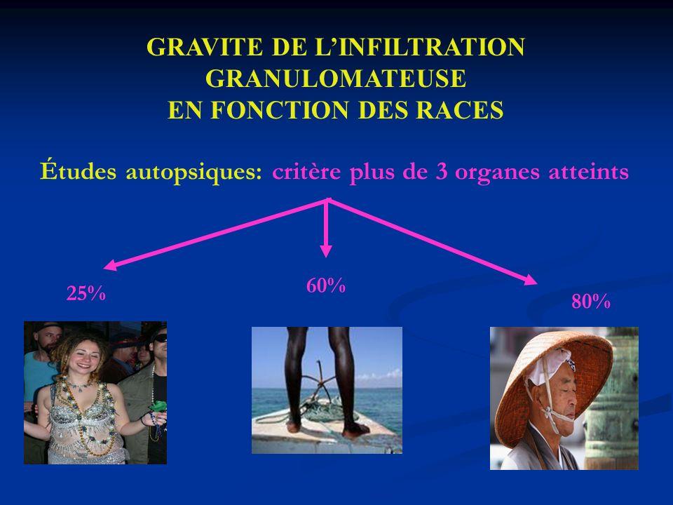 GRAVITE DE L'INFILTRATION GRANULOMATEUSE EN FONCTION DES RACES
