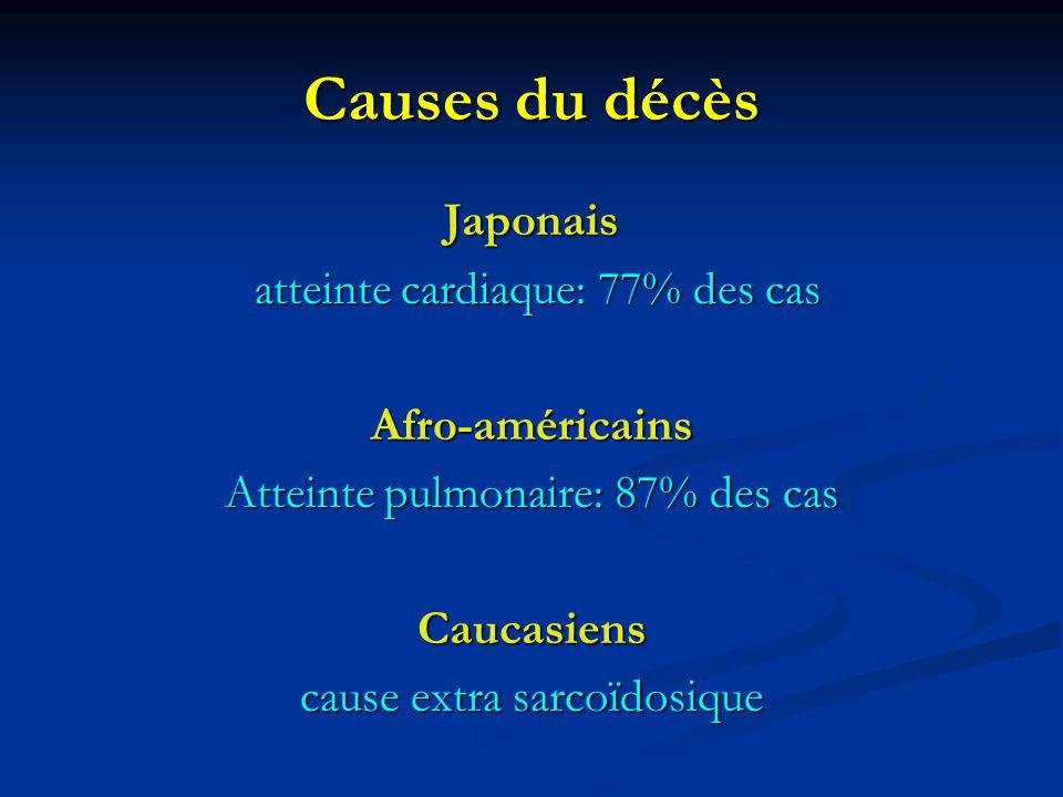Causes du décès Japonais atteinte cardiaque: 77% des cas