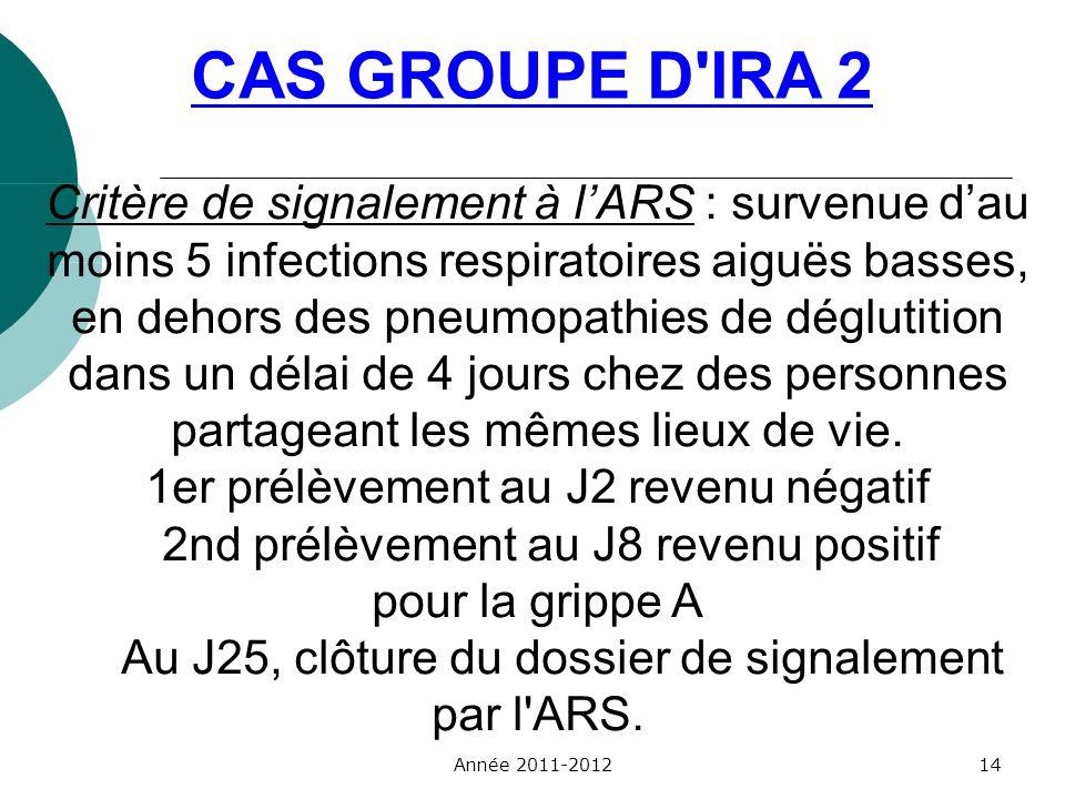 CAS GROUPE D IRA 2