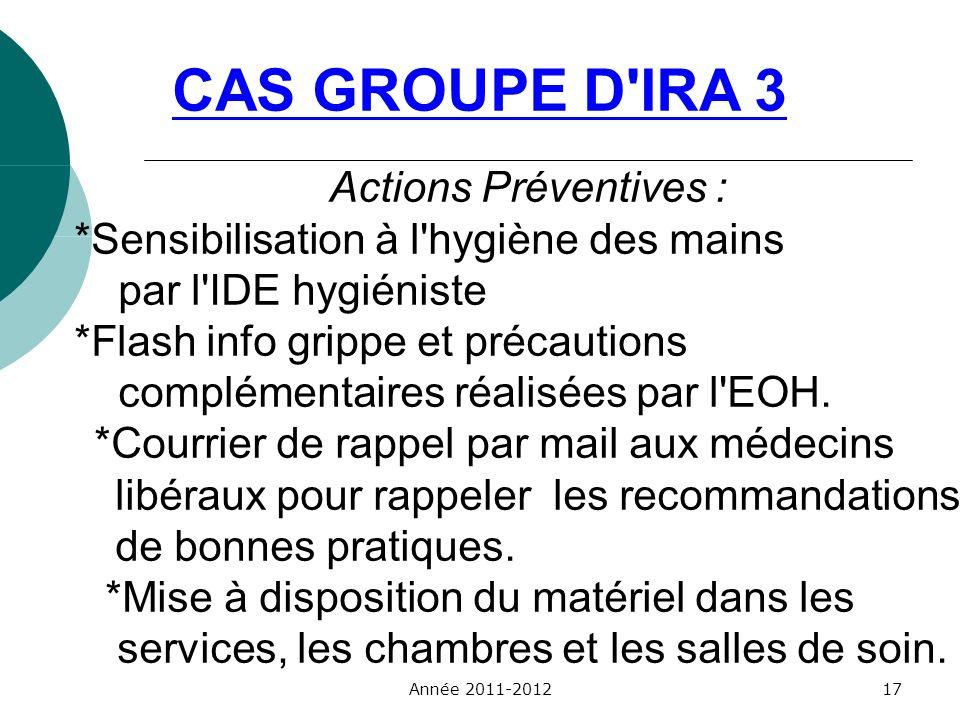 CAS GROUPE D IRA 3 Actions Préventives :