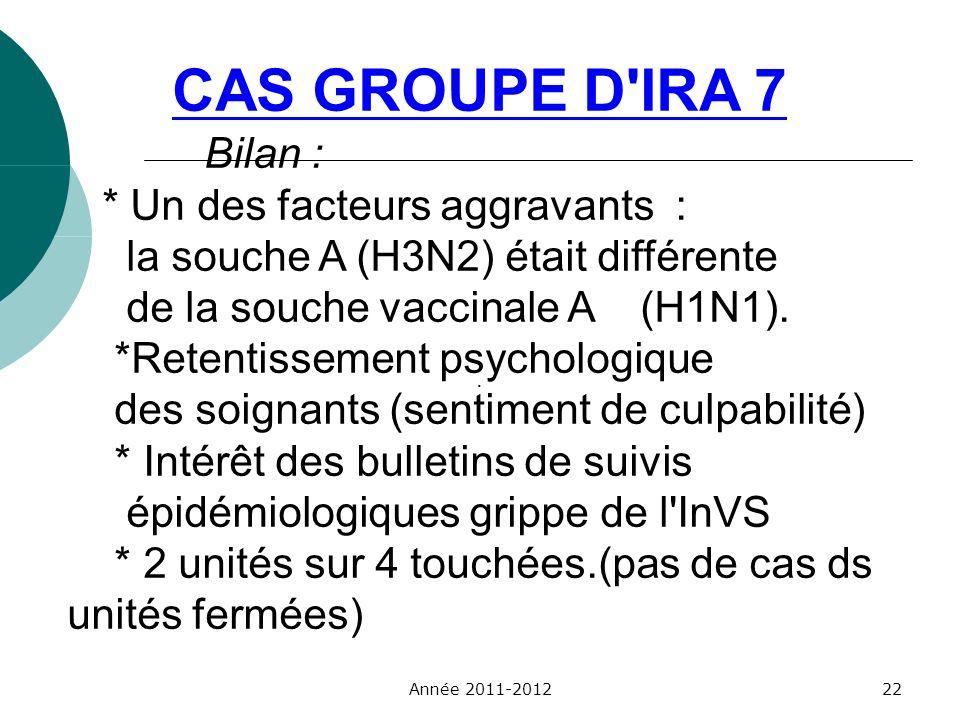CAS GROUPE D IRA 7 Bilan : * Un des facteurs aggravants :