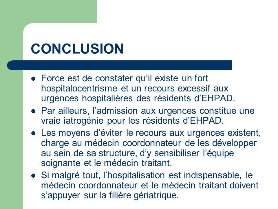 CONCLUSIONForce est de constater qu'il existe un fort hospitalocentrisme et un recours excessif aux urgences hospitalières des résidents d'EHPAD.