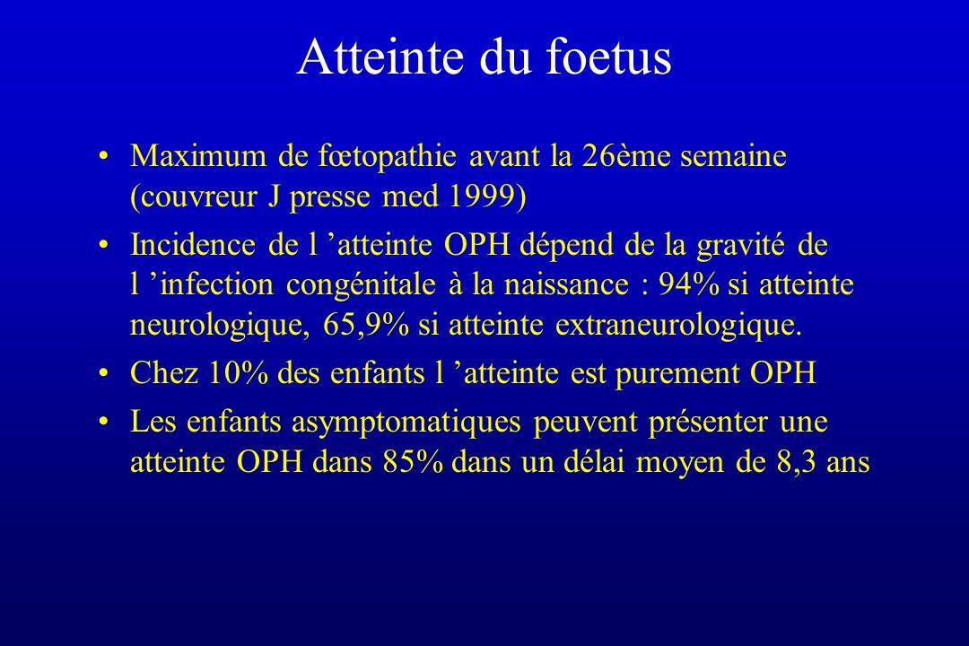 Atteinte du foetus Maximum de fœtopathie avant la 26ème semaine (couvreur J presse med 1999)