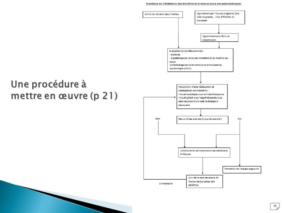 Une procédure à mettre en œuvre (p 21)
