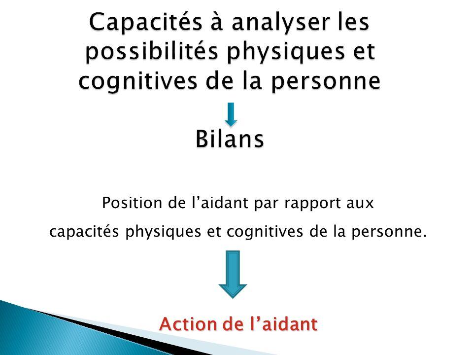 Capacités à analyser les possibilités physiques et cognitives de la personne Bilans