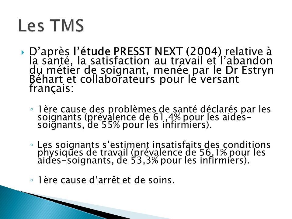 Les TMS