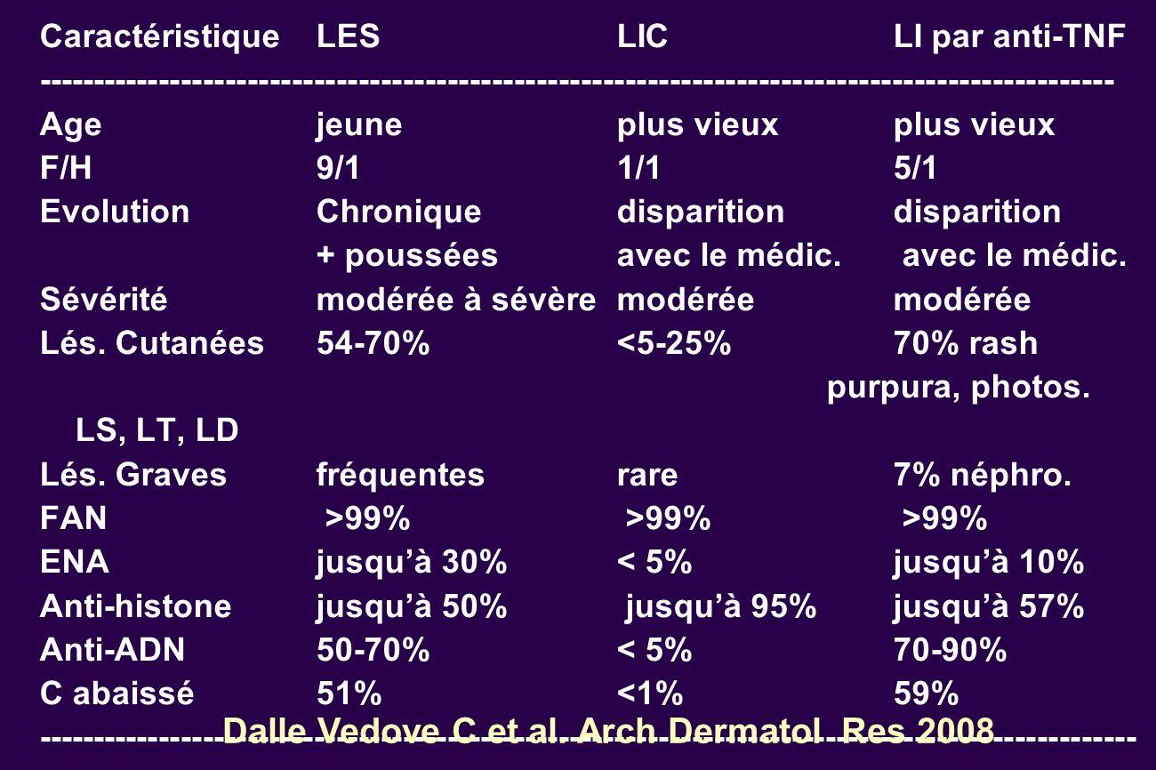 Dalle Vedove C et al. Arch Dermatol Res 2008