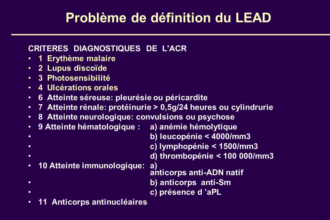 Problème de définition du LEAD
