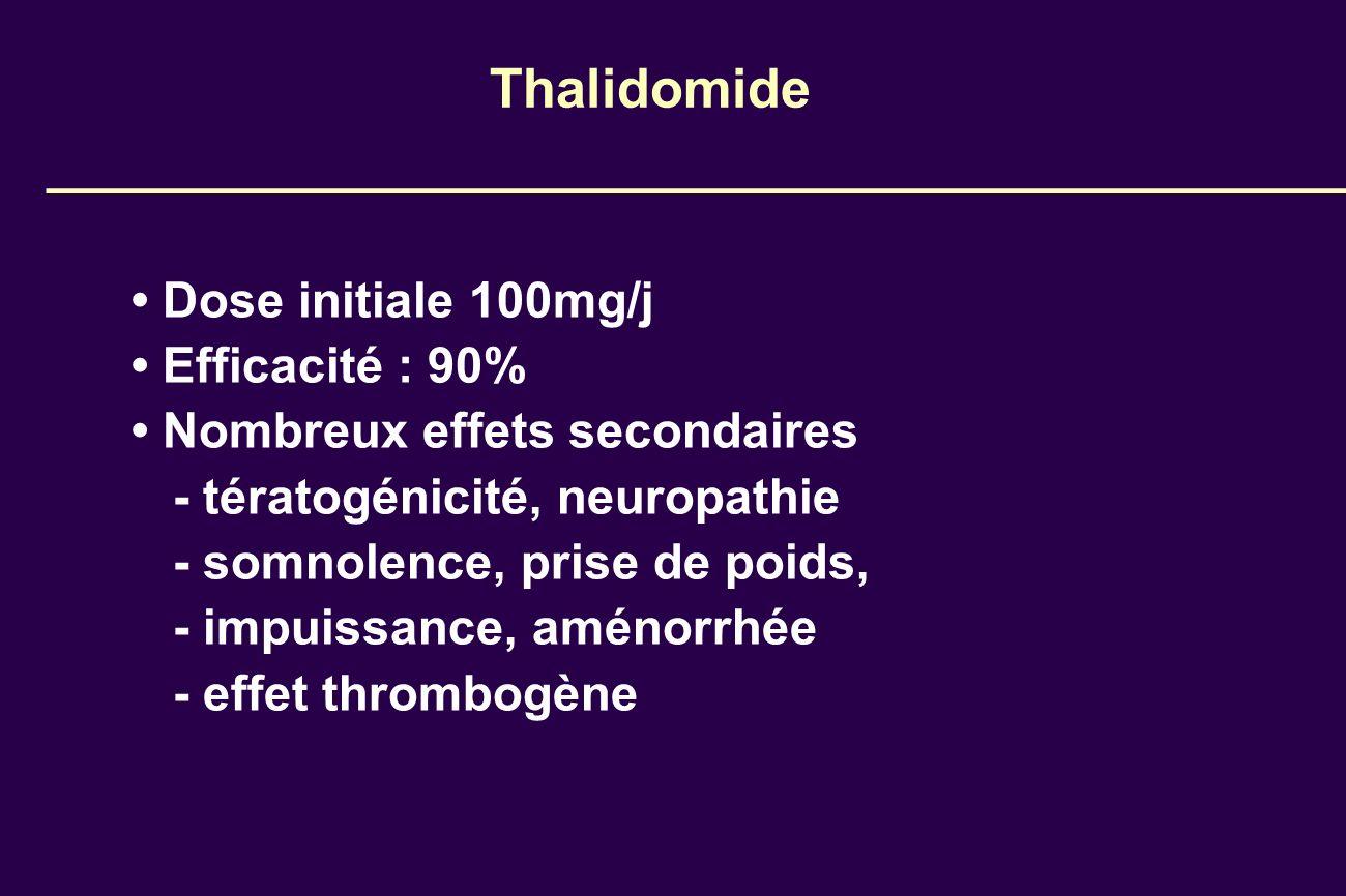 Thalidomide • Dose initiale 100mg/j • Efficacité : 90%