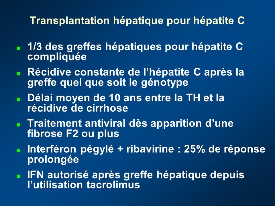 Transplantation hépatique pour hépatite C