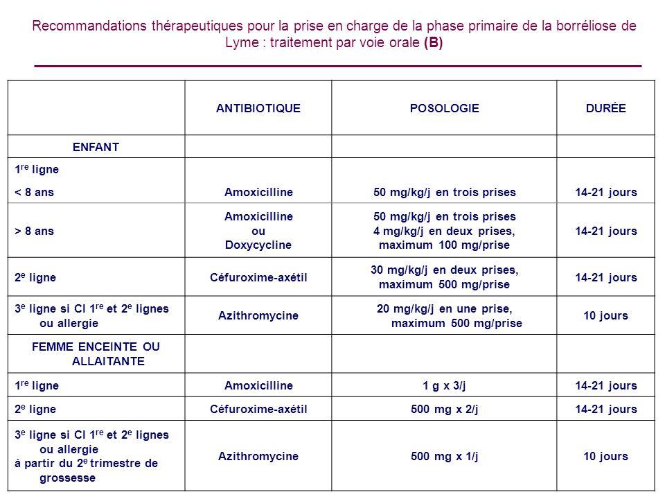 Recommandations thérapeutiques pour la prise en charge de la phase primaire de la borréliose de Lyme : traitement par voie orale (B)