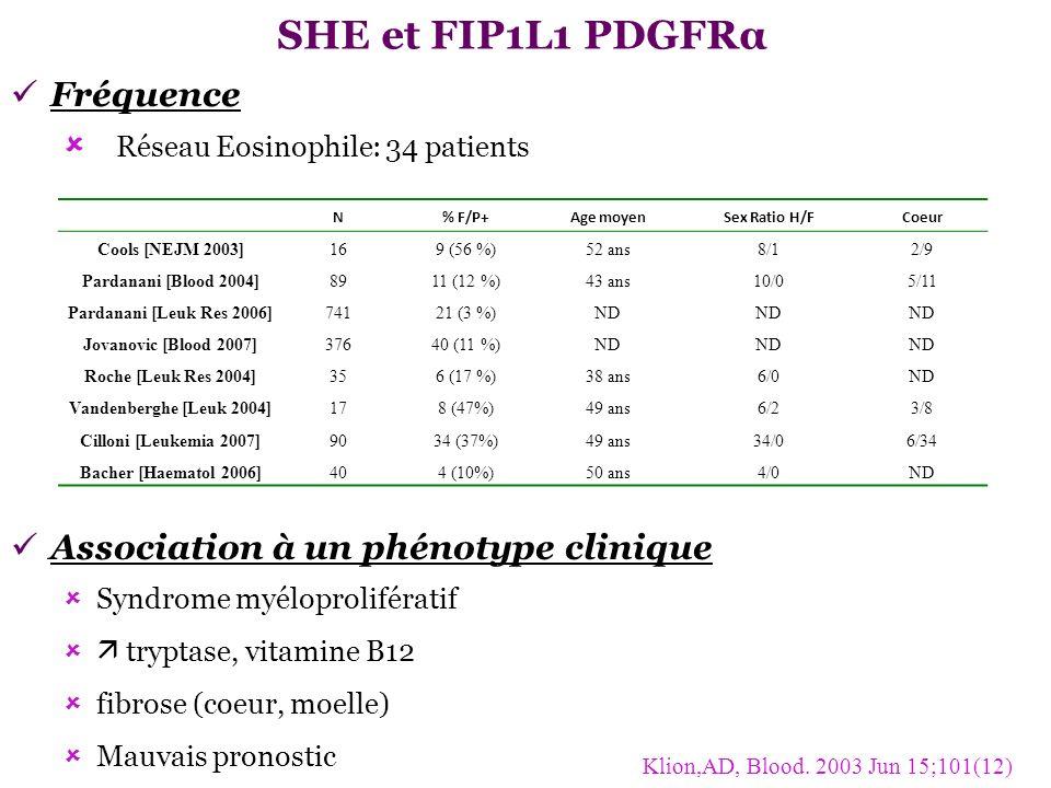 SHE et FIP1L1 PDGFRα Fréquence Réseau Eosinophile: 34 patients