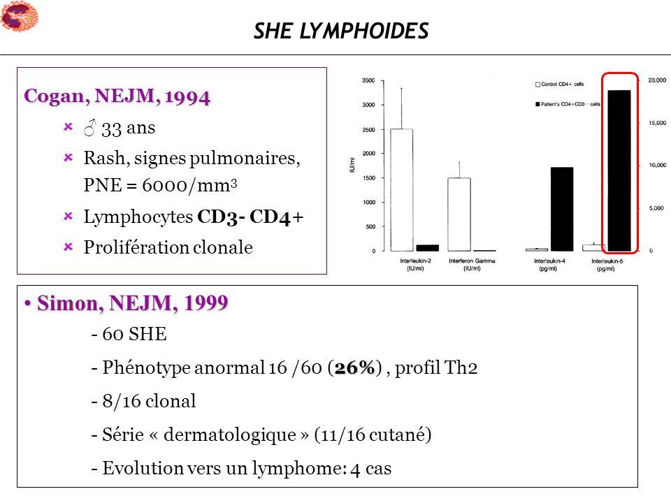 SHE LYMPHOIDES Simon, NEJM, 1999 Cogan, NEJM, 1994 ♂ 33 ans