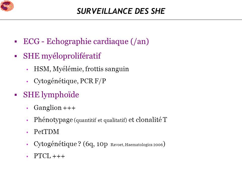 ECG - Echographie cardiaque (/an) SHE myéloprolifératif