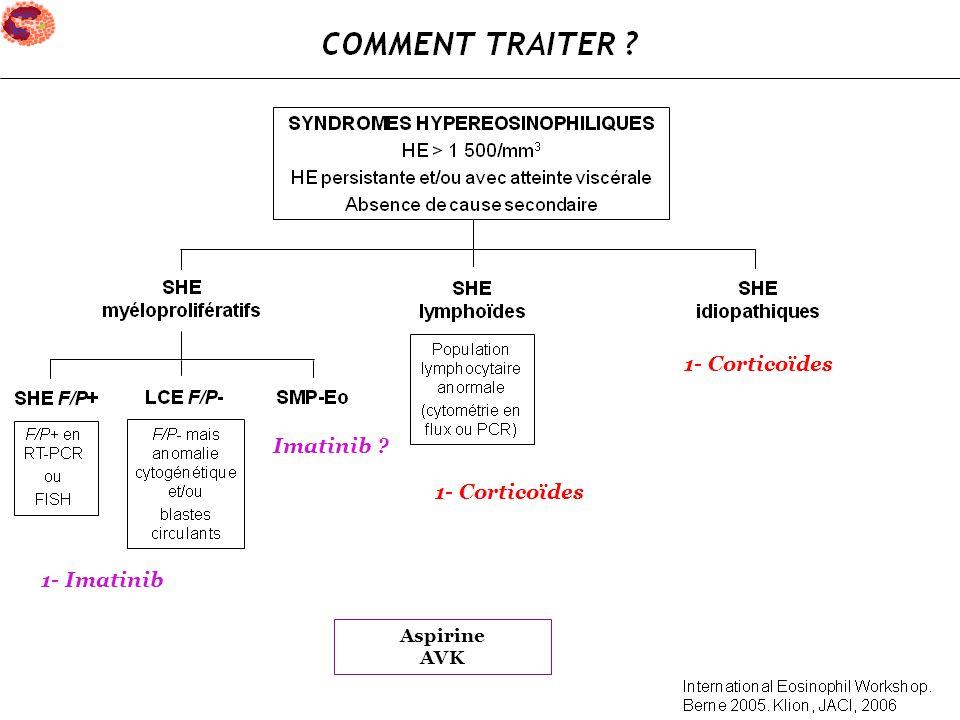 1- Corticoïdes Imatinib 1- Corticoïdes 1- Imatinib