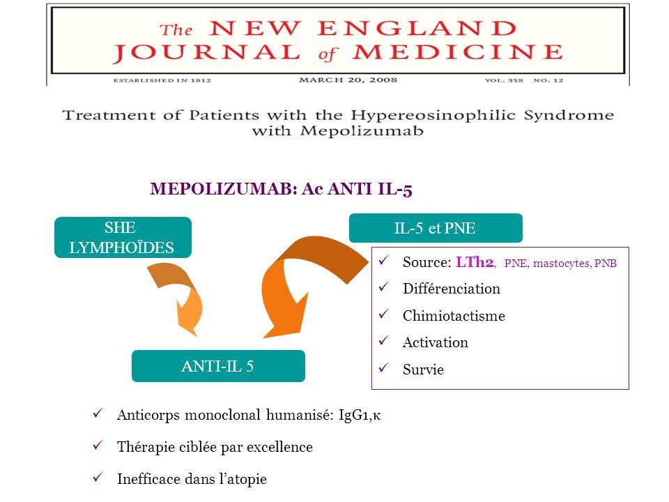 MEPOLIZUMAB: Ac ANTI IL-5