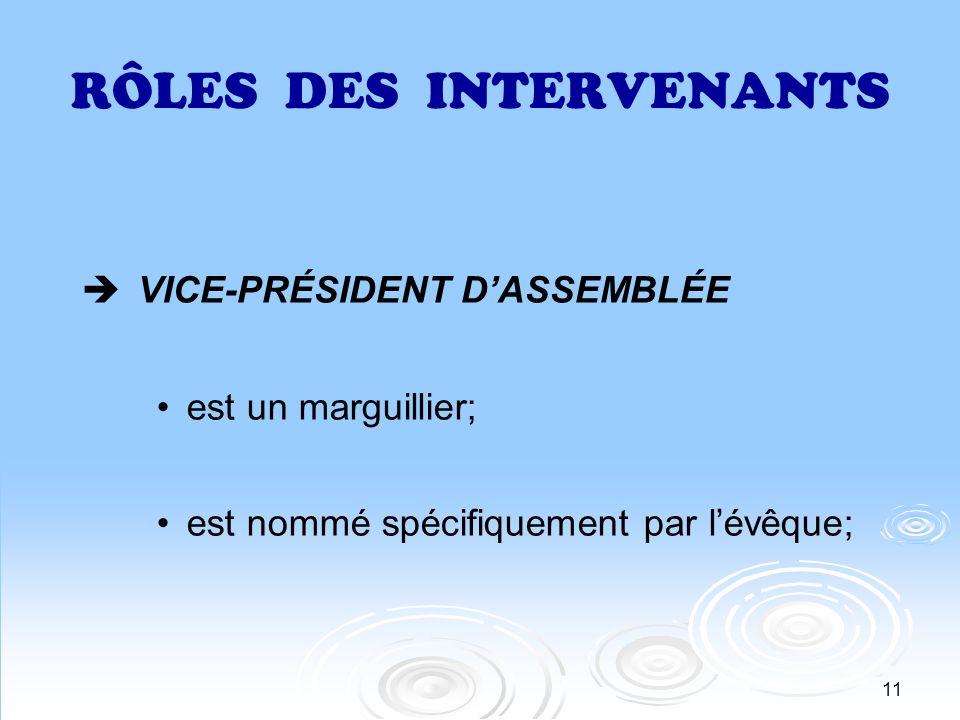 RÔLES DES INTERVENANTS