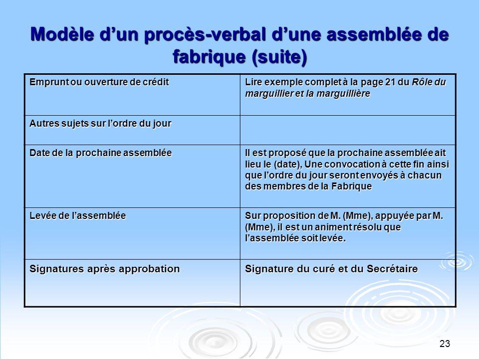 Modèle d'un procès-verbal d'une assemblée de fabrique (suite)
