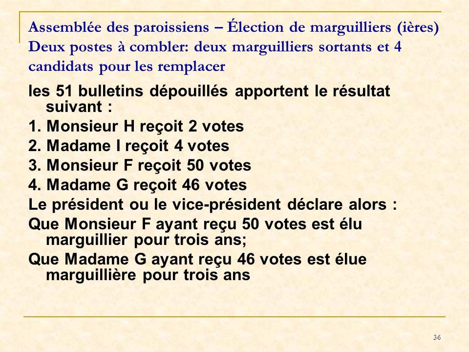 Assemblée des paroissiens – Élection de marguilliers (ières) Deux postes à combler: deux marguilliers sortants et 4 candidats pour les remplacer
