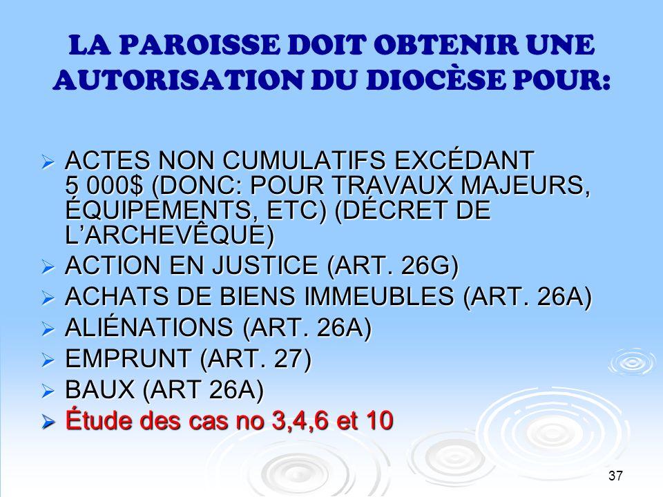 LA PAROISSE DOIT OBTENIR UNE AUTORISATION DU DIOCÈSE POUR: