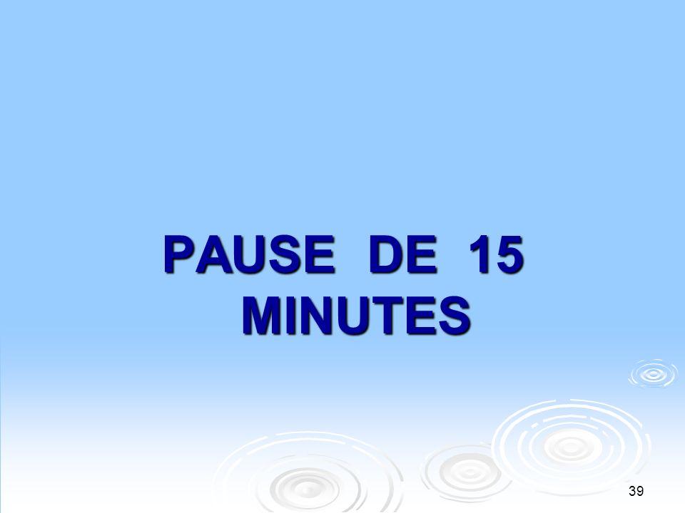 PAUSE DE 15 MINUTES