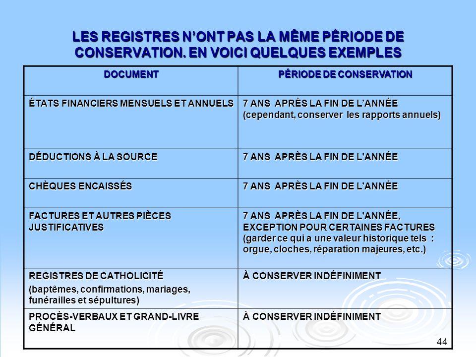 PÉRIODE DE CONSERVATION