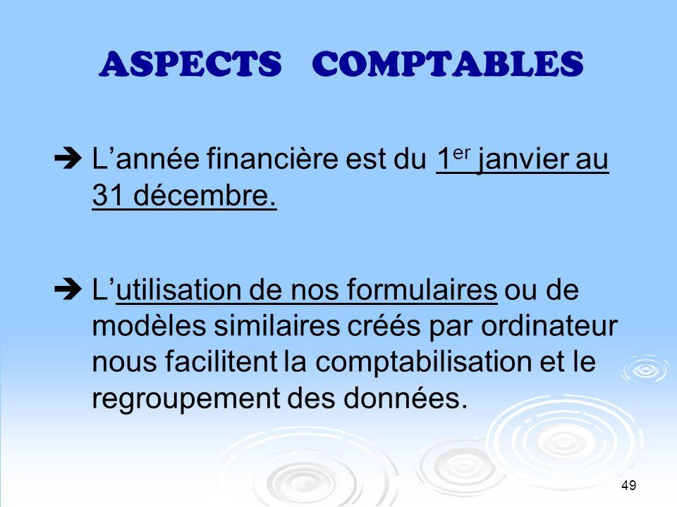 ASPECTS COMPTABLESL'année financière est du 1er janvier au 31 décembre.