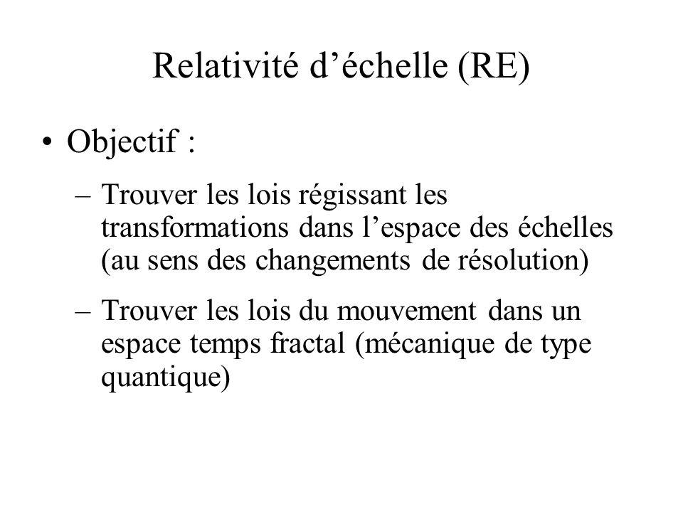 Relativité d'échelle (RE)